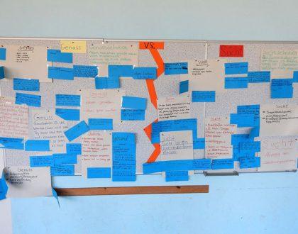 """Projekttag """"Genuss vs. Sucht"""" der Berufsfachschule"""