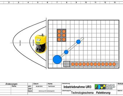 Roboterprojekt der 13b EL